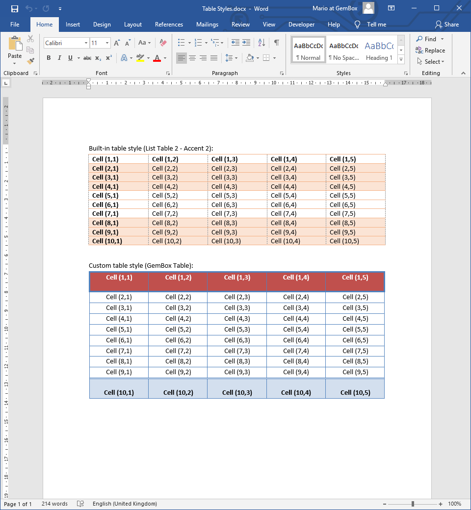 Word document with Tables that have built-in and custom table styles