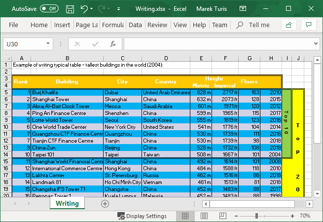 Excel file created with GemBox.Spreadsheet for Java