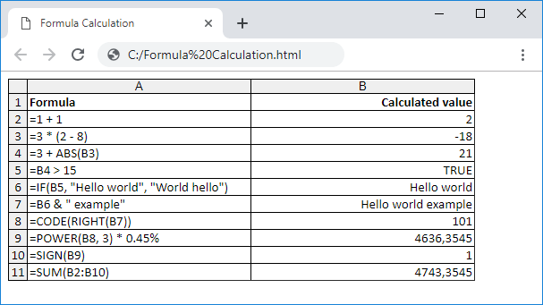 Excel formulas calculated with GemBox.Spreadsheet for Java