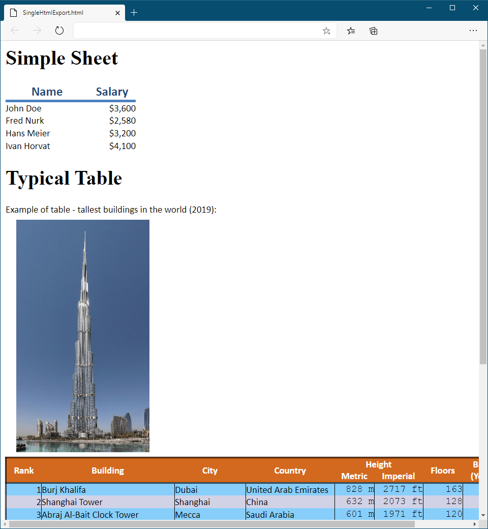 Converting Excel sheets to single HTML content by exporting each sheet as separate HTML table in C# and VB.NET