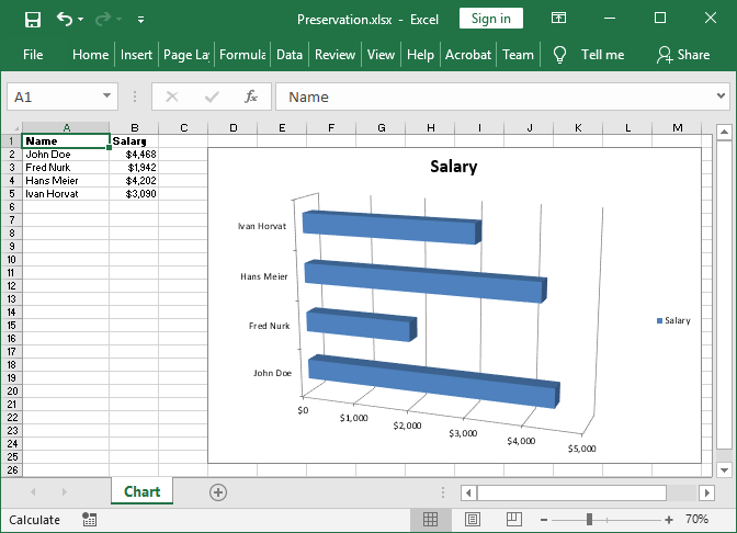 Excel chart preserved with GemBox.Spreadsheet