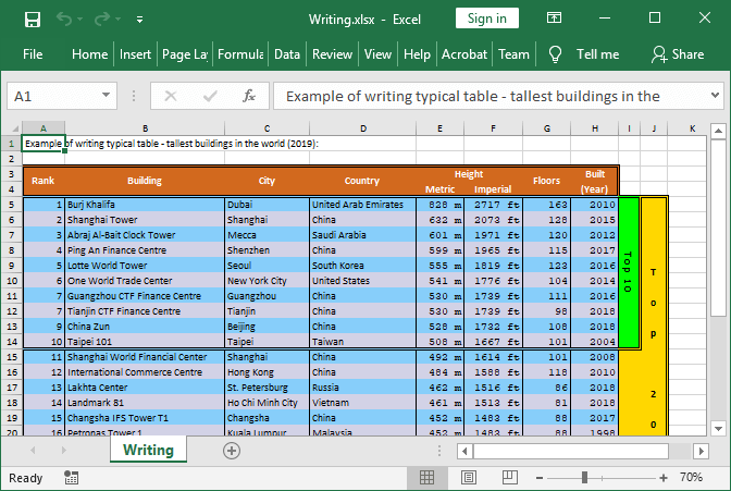 Excel spreadsheet created with GemBox.Spreadsheet